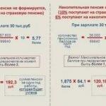 Как изменить данные в карта покупателя глория джинс